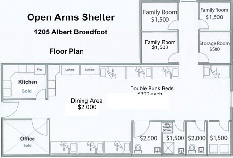 Open Arms Homeless Shelter update - North Texas e-News Garland Master Wiring Diagram on